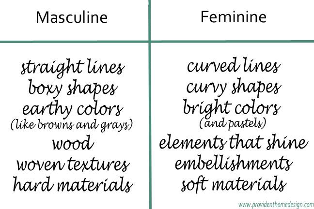 design 101-masculine vs. feminine