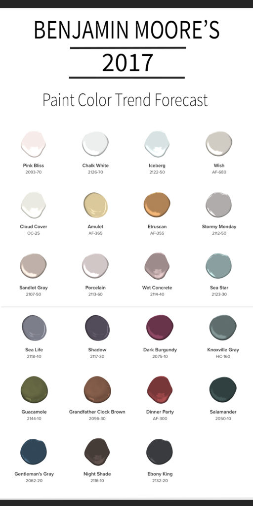 paint color trend forecast for 2017 these are the paint colors that